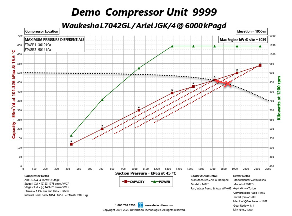 113 Recip Performance Curve IPR VVCP