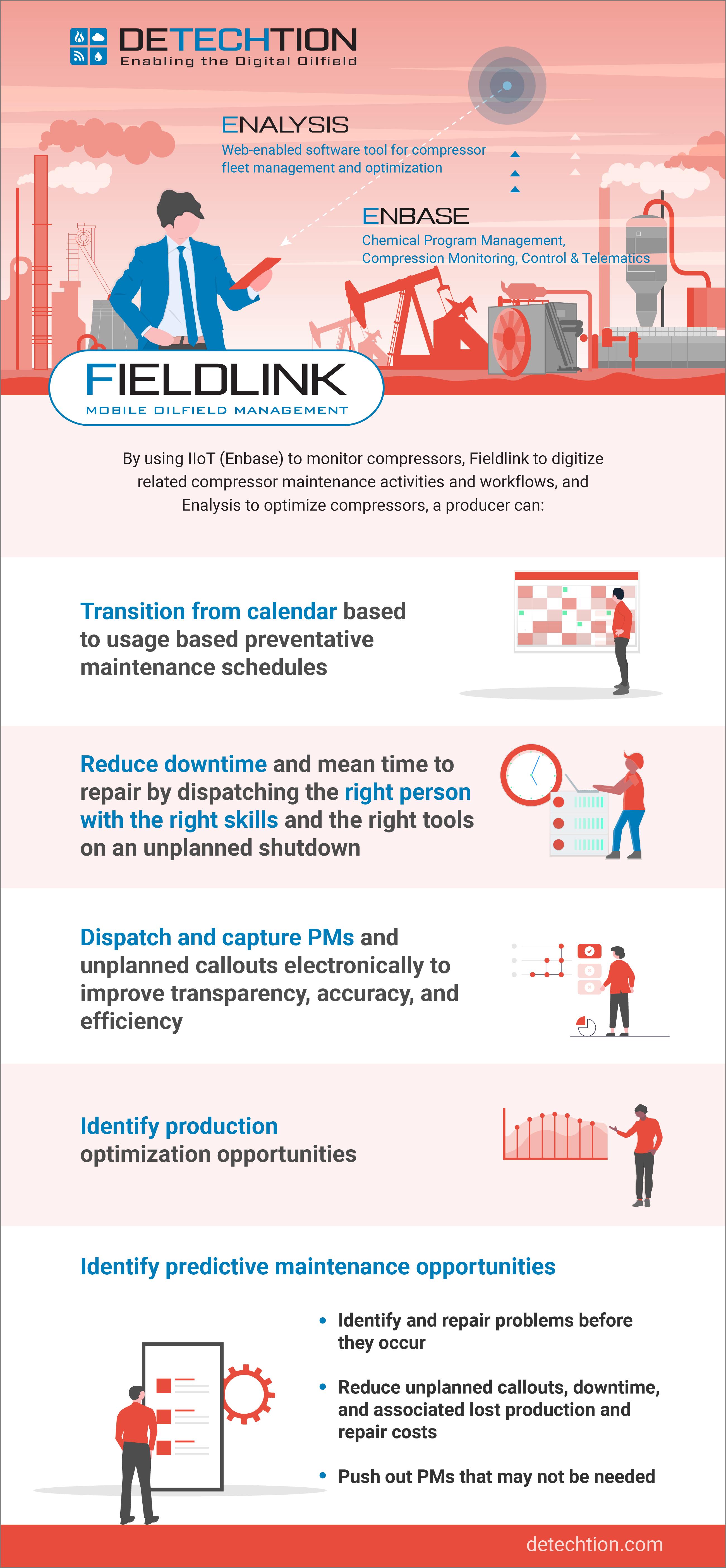 12.15_Updates_LOE Infographic
