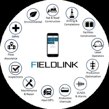 Fieldlink