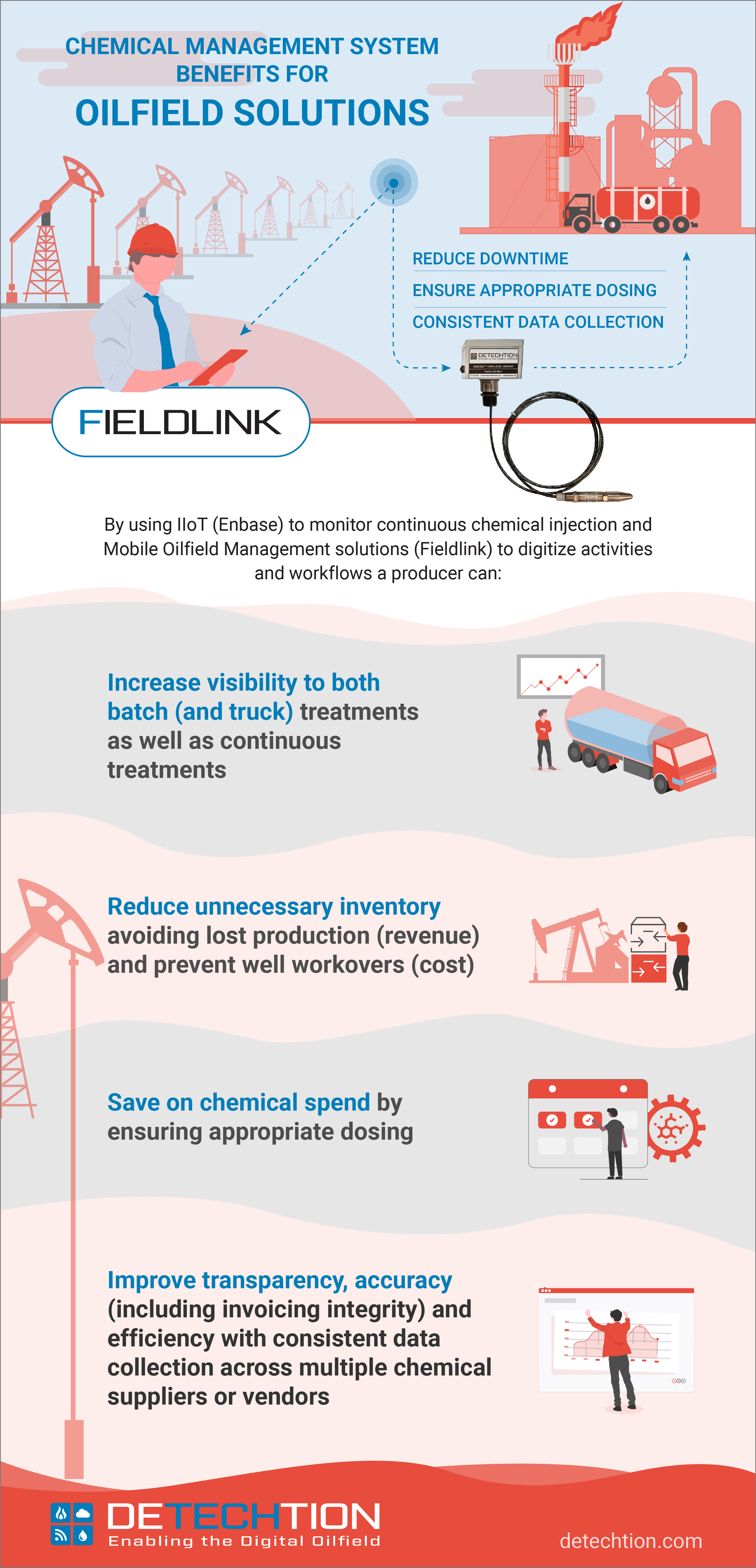 Revised_Chemical Management Infographic_12.10