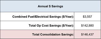 annual savings-2